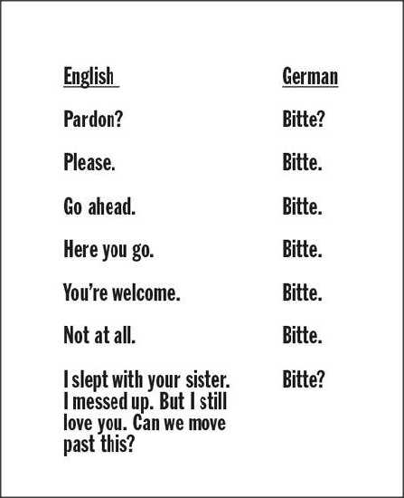 english-vs-german